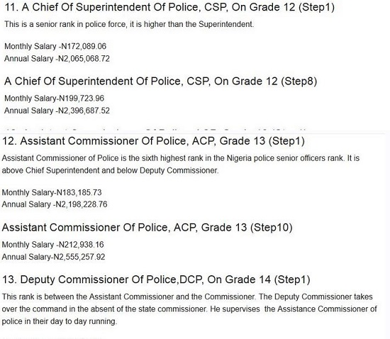 superintendent of police recruitment