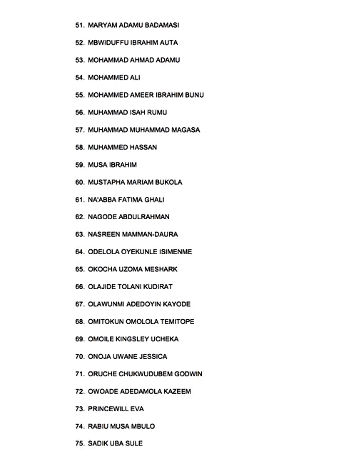 revealed list of sons daughters relatives of buhari atiku igp more illegally hired by cbn. Black Bedroom Furniture Sets. Home Design Ideas