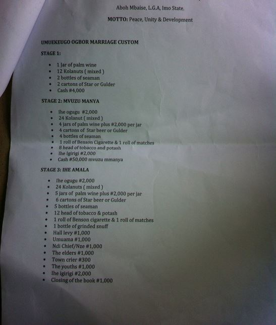 See Copies Of The Traditional Wedding List