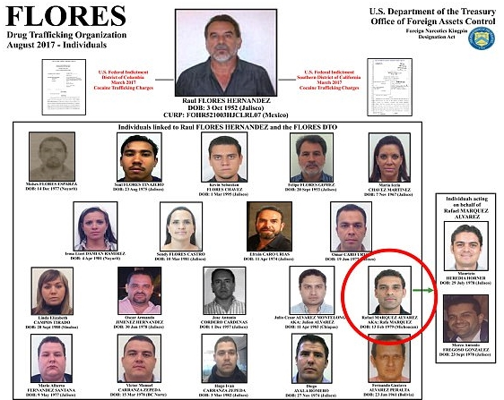 U.S Blacklists Ex-Barca & Mexico Defender, Rafael Marquez, 22 Others in Major Drug Trafficking Scandal (Photos)
