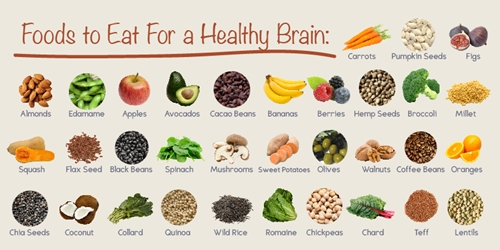 6 Brain Foods That Keep You Focused, Less Disoriented