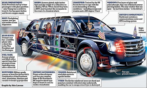 Donald Trump's New $1.5m Presidential Limo That Can Save Him From Ballistic, Explosive And Chemical Weapons