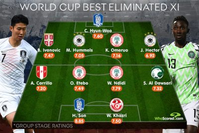 World Cup 2018: Three Super Eagles Stars Named In Russia 2018 Eliminated Best XI
