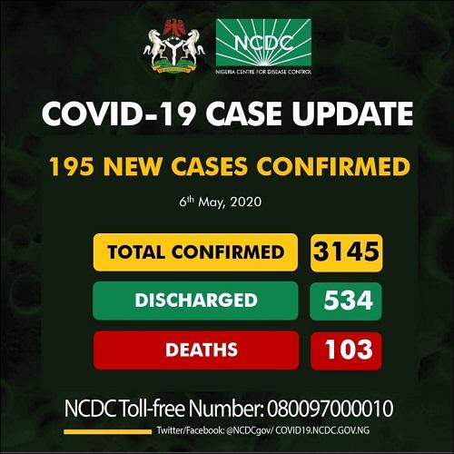 Nigeria's new coroanvirus cases